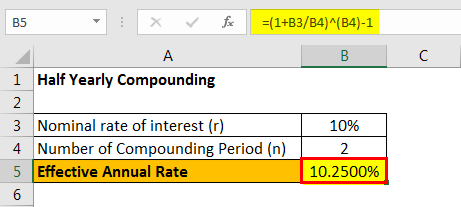 half yearly compounding
