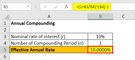 annual rate formula example 1.6