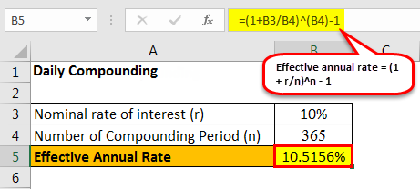 annual rate formula example 1.2