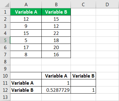 correleation matrix in excel example 4.9