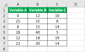 correleation matrix in excel example 5.1