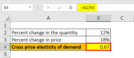 Cross Price Elasticity of Demand Formula (Calculation, Example)