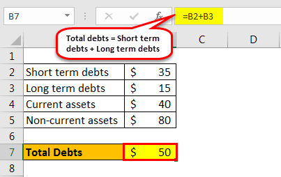 debt to asset ratio formula example 1.2