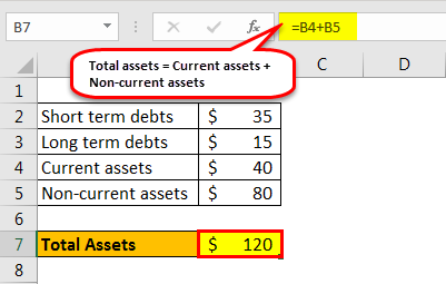 debt to asset ratio formula example 1.3