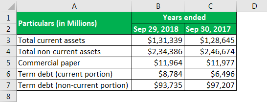 debt to asset ratio formula example 2.1