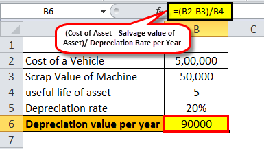 Depreciation Rate Example 1