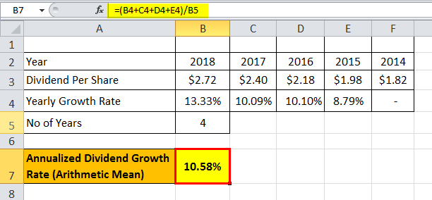 dividend growth rate formula eg 1.3png