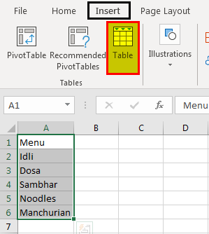 How to Edit Drop-Down List in Excel? | Top 3 Ways (with