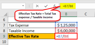 effective tax rate formula example 1.2