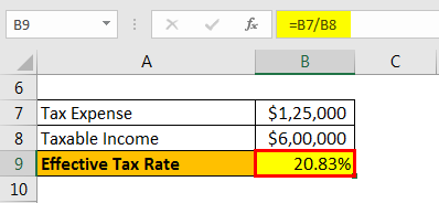 effective tax rate formula example 1.3