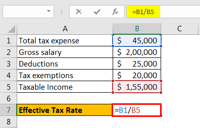 effective tax rate formula example 2.3