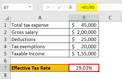 effective tax rate formula example 2.4