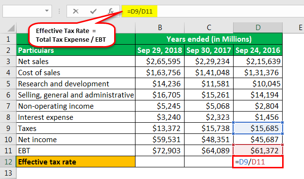 effective tax rate formula example 3.4