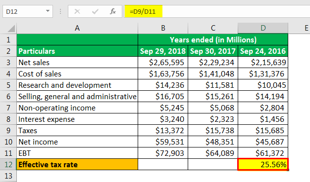 effective tax rate formula example 3.5