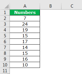 excel countif example 1.1