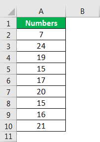 excel countif example 4.1