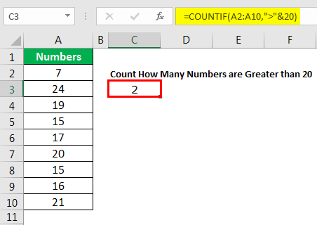 excel countif example 4.5