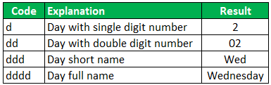 excel date format example 4.1