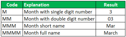 excel date format example 4.2