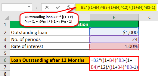 mortgage formula example 2.1