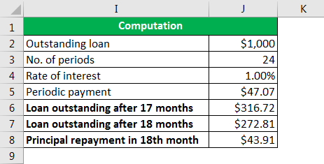 mortgage formula example 2.7