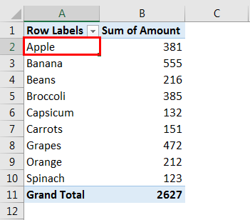 VLOOKUP in Pivot Table Example 4.1