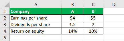 sustainable growth rate formula example 1.1
