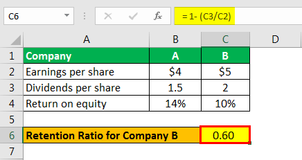 sustainable growth rate formula example 1.3