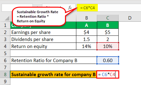 sustainable growth rate formula example 1.6