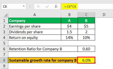 sustainable growth rate formula example 1.7