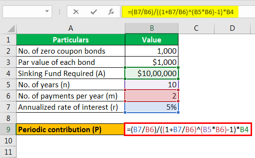 example 2.3 - Periodic contribution calculation