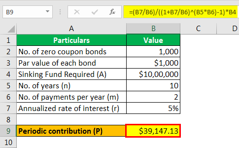 Sinking Fund Formula (Excel Examples) | How to Calculate Sinking Fund?