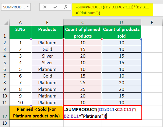 sumproduct in excel example 3.2
