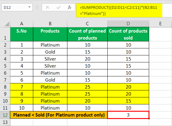 sumproduct in excel example 3.3