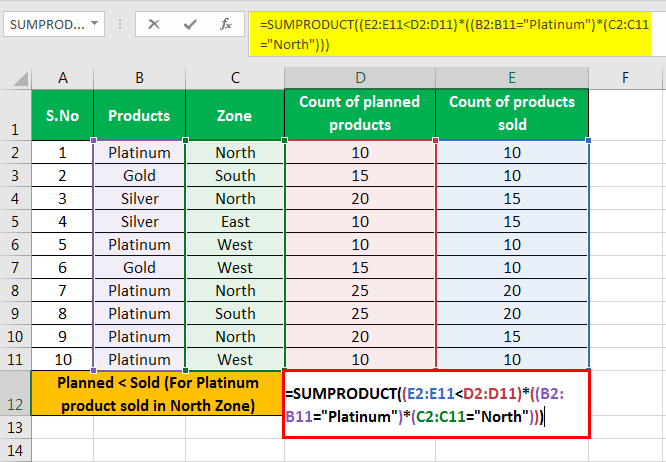 sumproduct in excel example 4.2