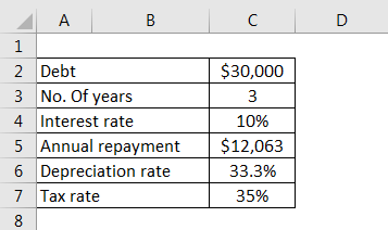 tax shield formula example 2.1
