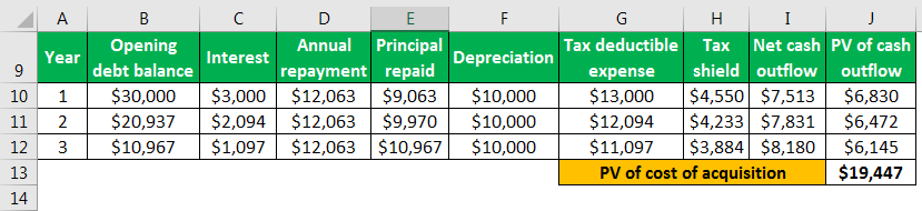 tax shield formula example 2.2