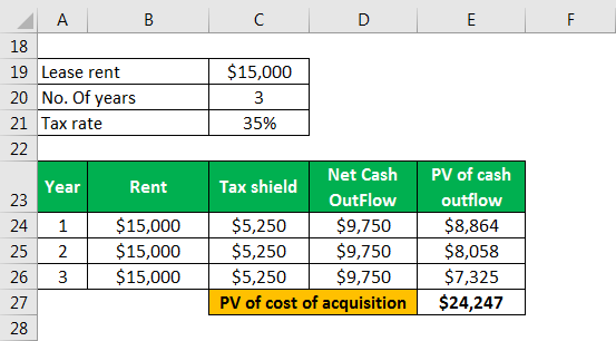 tax shield formula example 2.3