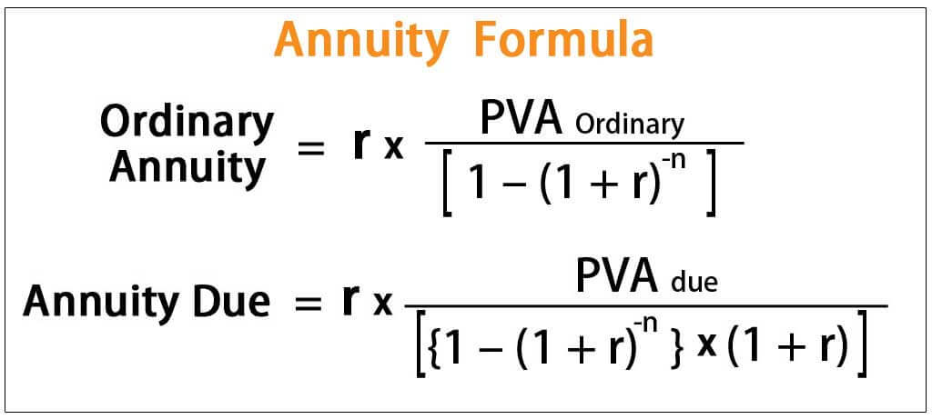 Annuity Formula | How to Calculate Annuity Payment in Excel?