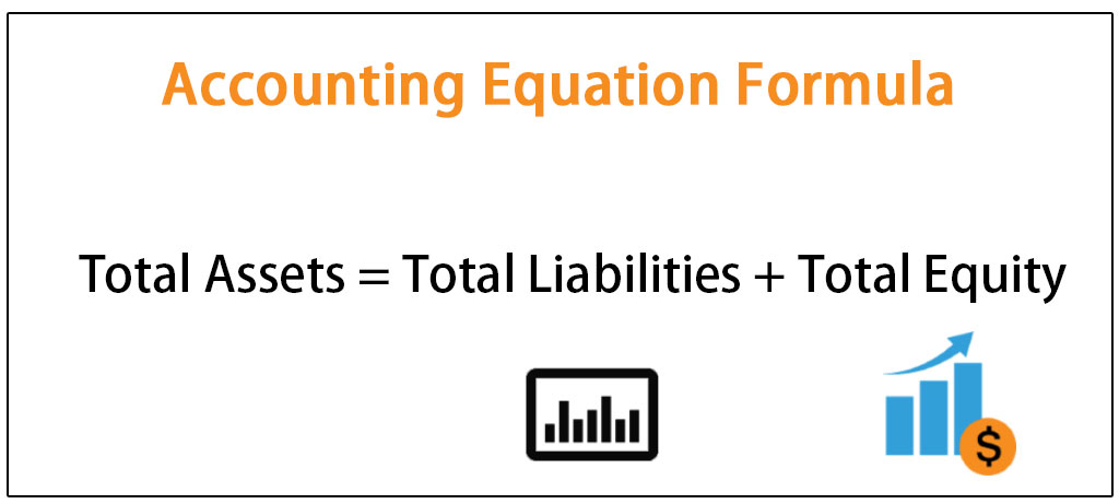 Accounting Equation Formula