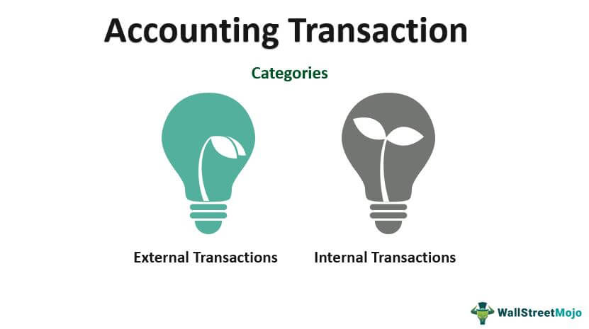 Accounting_Transaction