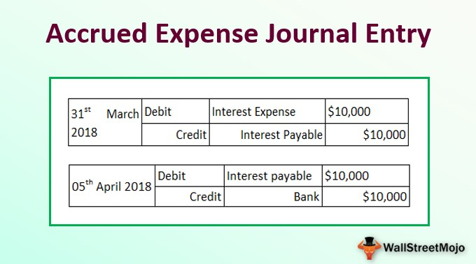Accrued Expense Journal Entry