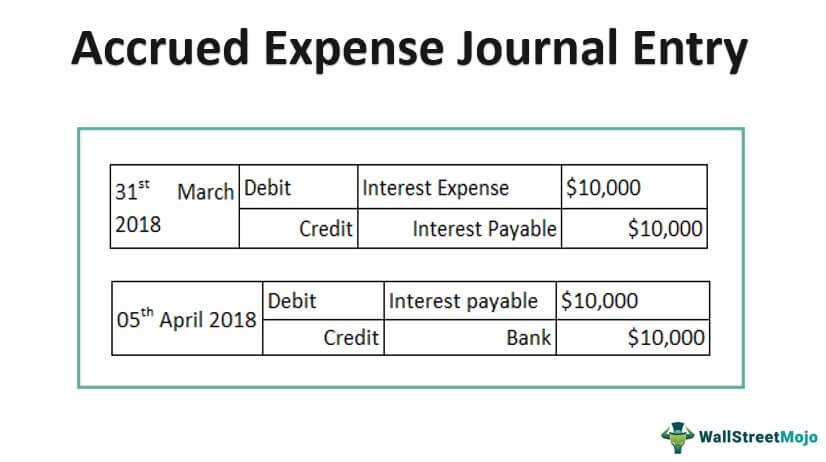 Accrued Expense Journal_Entry