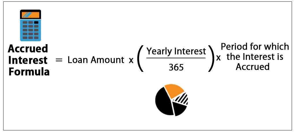 Accrued Interest Formula