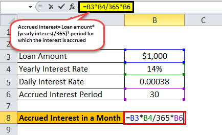 Accrued interest formula eg 1.1jpg