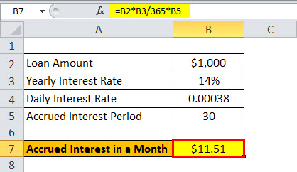 Accrued interest formula eg 1.2jpg