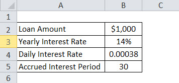 Accrued interest formula eg 1