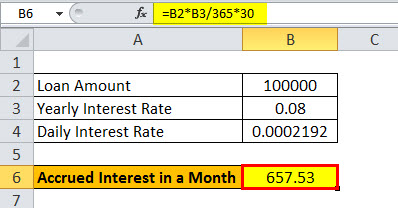 Accrued interest formula eg 2.2jpg
