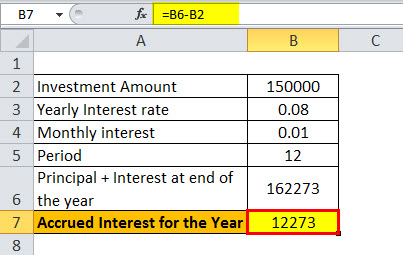 Accrued interest formula eg 3.1jpg
