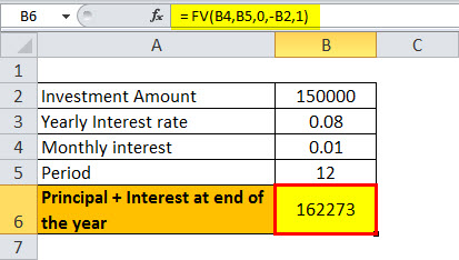 Accrued interest formula eg 3.2jpg